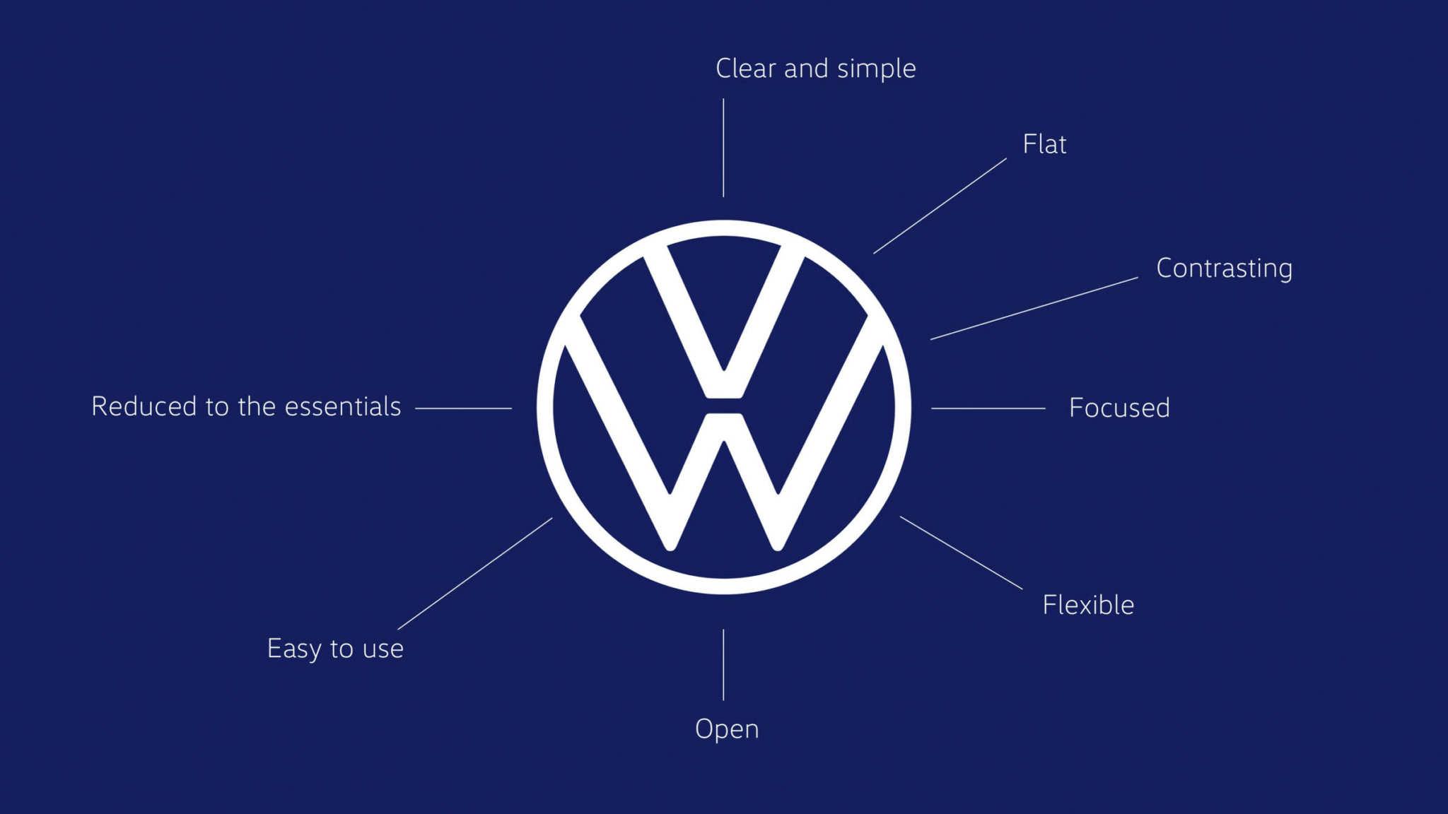VW Logo im Detail | Quelle: volkswagen-newsroom.com ©VW